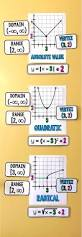 best 25 algebra 2 projects ideas on pinterest algebra algebra