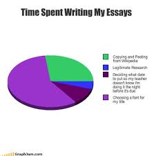 Memes About Writing Papers - writing essay meme essay service