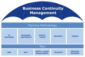 bcm concepts business continuity management business continuity