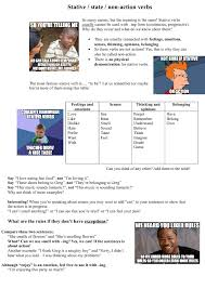 Memes Free To Use - verbs for teenagers with memes