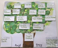 family tree project alphabetkids