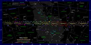 Constellations Map The Position Of Saturn In The Night Sky 2014 To 2022