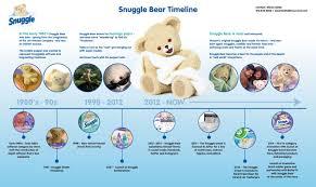 Snuggle Bear Meme - awesome funny snuggle bear meme daily funny memes