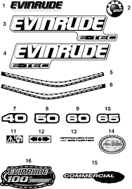 evinrude decals parts for 2009 60hp e60dplsee outboard motor