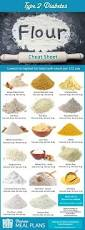 best 25 type 2 diabetes diet ideas on pinterest diabetes diet