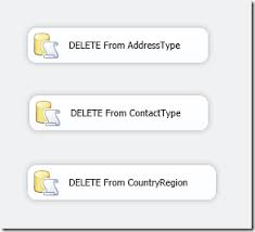 Delete From Table Sql Sql Server Data Transferred To A Sqlite Database Using Ssis