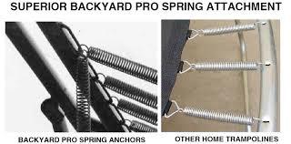 Safest Trampoline For Backyard by Backyard Pro Trampolining