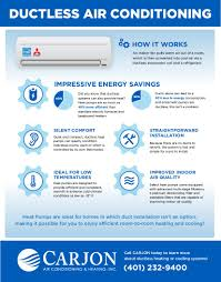 ductless mini split ductless mini split infographic rhode island carjon