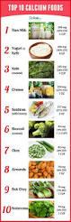 de 326 bästa nutrition education diet bilderna på pinterest