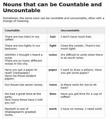 Countable And Uncountable Nouns Explanation Pdf Nouns That Can Be Countable And Uncountable