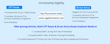 Sample Resume For Ca Articleship Training by Ca Articleship Eligibility Icai Raj Placements