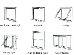 types of houses styles types of styles of houses house styles pictures home design types