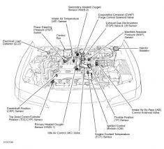 2001 honda accord starter 1997 honda accord p0170 and p0171 and engine stall