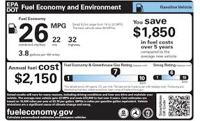 lexus lx fuel consumption new epa fuel economy stickers for gas vehicles plug in hybrids