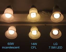 led light bulb wattage chart warm white 7 5w 40 watt equivalent led light bulb