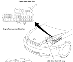 jeep liberty check engine light code p0455 jeep liberty code free image about wiring diagram