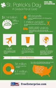 infographic st patrick u0027s day yields a pot of gold