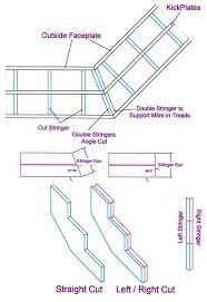 wrap around deck plans 14 best deck images on diy deck deck steps and