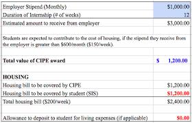 internships centre for international u0026 professional experience