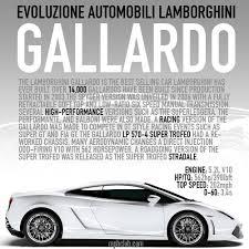 Lamborghini Gallardo 0 60 - a visual history of lamborghini mph club