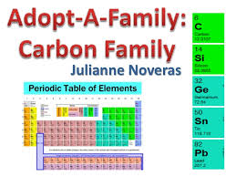 Periodic Table With Families Adopt A Family Carbon Family