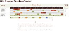 Vacation Tracking Spreadsheet 2014 Employee Attendance Tracker Jpg