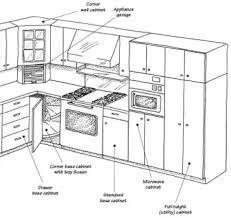 top kitchen cabinets sizes kitchen cabinets buying guide hometips
