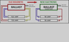 how to wire a 2 l ballast collection of 2 l t8 ballast wiring diagram wiring diagram t8