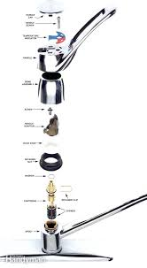 Review Kitchen Faucets by Ikea Kitchen Faucet Review U2013 Fitbooster Me