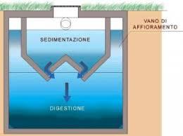 vasche imof sedimentazione primaria vasche imhoff castelfranco veneto