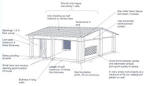 blueprint of house designing safe house in an earthquake prone area disaster