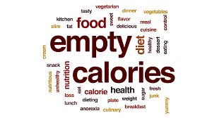 animation cuisine empty calories word cloud text design animation motion