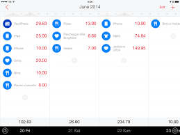 Simple Spreadsheet For Ipad How I Track My Expenses Next For Iphone And Ipad U2013 Macstories