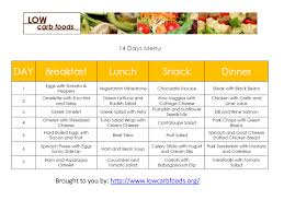 how to start a low carb diet and seven day sample meal plan food