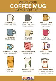 what your drink says about your personality what does coffee do to your brain coffee drinker