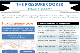 the pressure cooker trouble shooter hip pressure cooking