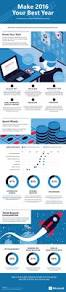 622 best solomo trends images on pinterest android infographics