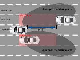 Car Blind Spot Detection Car Microwave Radar Blind Spot Detection System Safety Warning