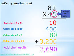 partial product multiplication algorithm presentation and
