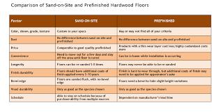 the basic characteristics of hardwood flooring sand on site vs