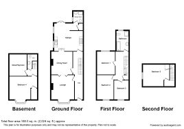 Groombridge Place Floor Plan by Property For Sale In Gillingham Kent Your Move