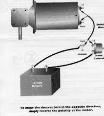 wiring diagram small dc motor u2013 readingrat net