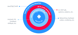 jwplayer android jw player android sdk 2 0 jw player