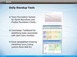 Scrum Excel Spreadsheet Scrum And Tfs