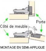 reglage porte de cuisine charnière à réglages simplifiés