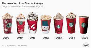Starbucks Christmas Decorations Starbucks U0027s Red Cup Controversy Explained Vox