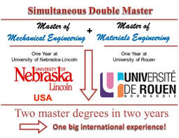 Double Meme - double master s in mechanical engineering and materials