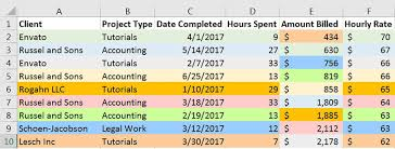 how to sort data in excel spreadsheets the right way