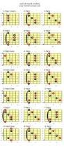1992 best music images on pinterest guitar lessons ukulele