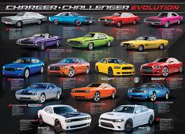 dodge charger 6000 dodge charger challenger evolution jigsaw puzzle puzzlewarehouse com